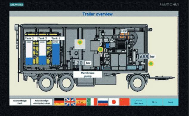 Bild traffic-lines Kontrollbildschirm für Anhänger