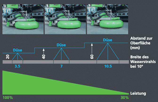 Bild traffic-lines duo twister Diagram